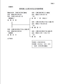 提出相続関係図.png