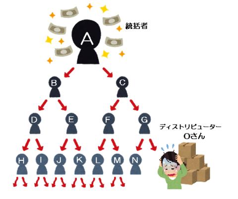 nezumikou_pyramid.png